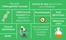 AACR 2018 infographie